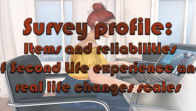 Survey Scales Profile and Scores